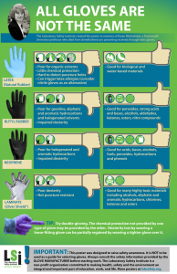 Chemical Safety Glove Poster