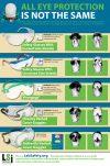 Eye Protection Poster