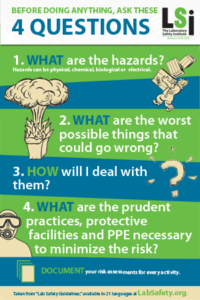 The Big 4 Questions Poster